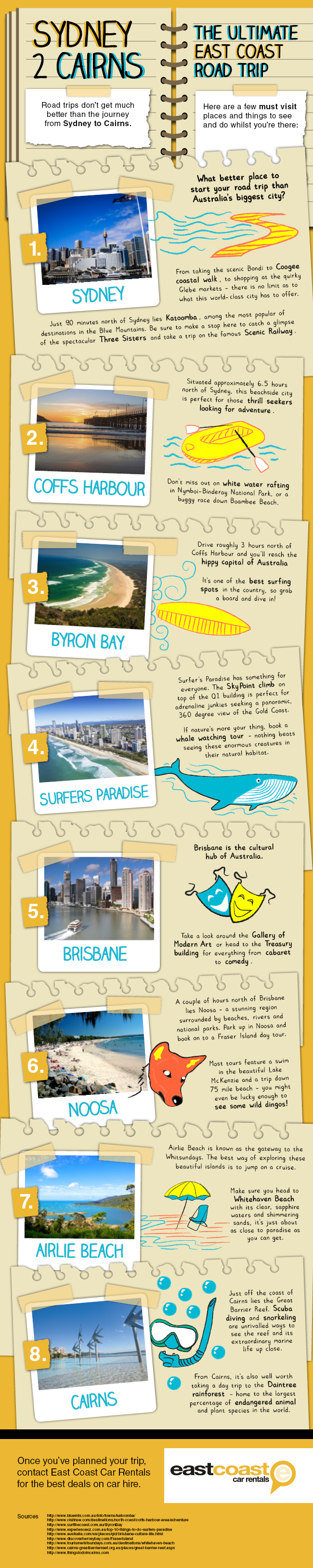 Sydney to Cairns ultimate road trip infographic